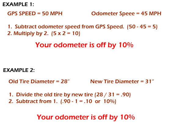 odometer calculation chart